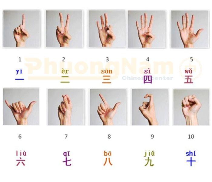 cách đế số tiếng trung bằng tay